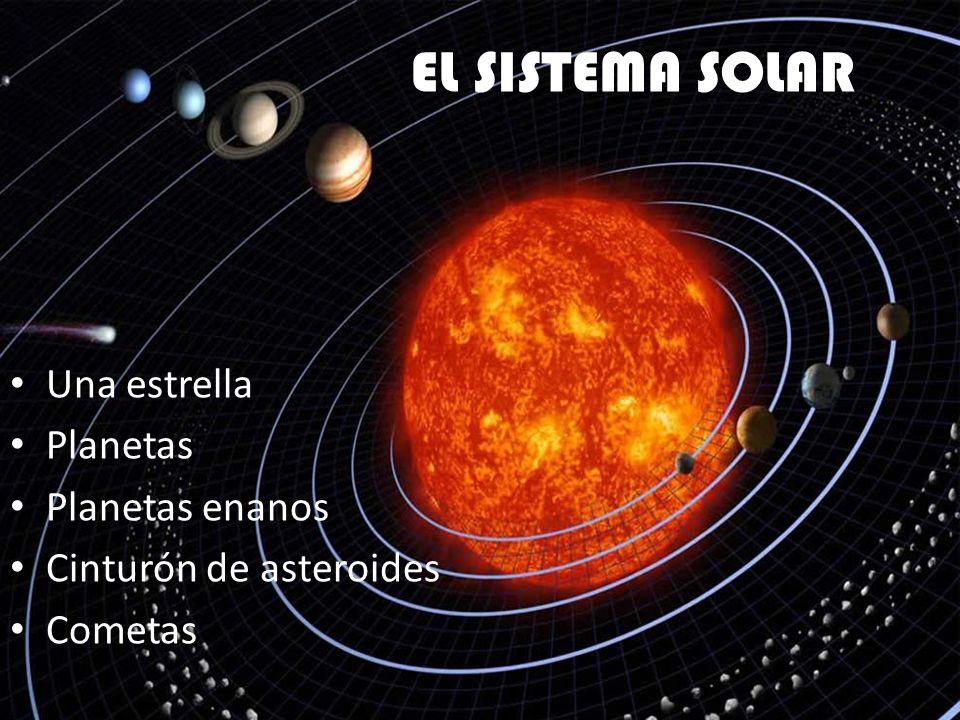 EL SISTEMA SOLAR Una estrella Planetas Planetas enanos Cinturón de asteroides Cometas