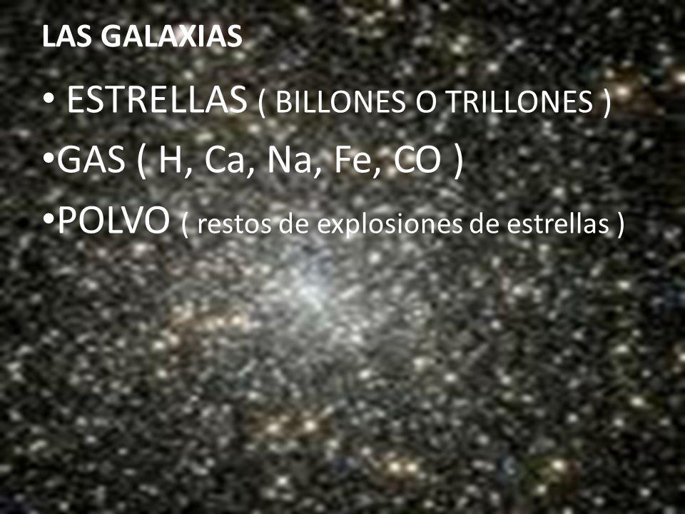LAS GALAXIAS ESTRELLAS ( BILLONES O TRILLONES ) GAS ( H, Ca, Na, Fe, CO ) POLVO ( restos de explosiones de estrellas )
