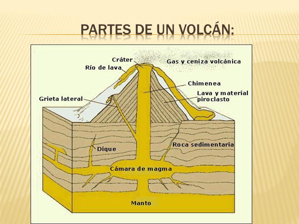 Un cráter volcánico es la abertura o boca de erupción de los volcanes por la que el magma emerge al exterior.