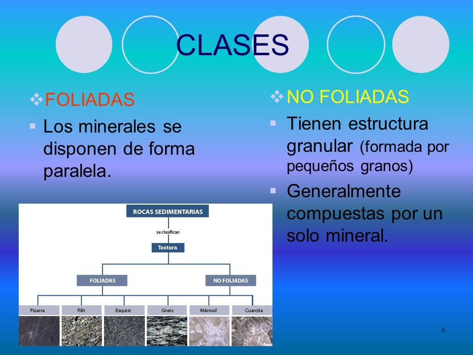 3 FORMACION Las rocas metamórficas cambiaron por: El metamorfismo. Aumento de presión y/o temperatura en la corteza terrestre. Puntos determinados de