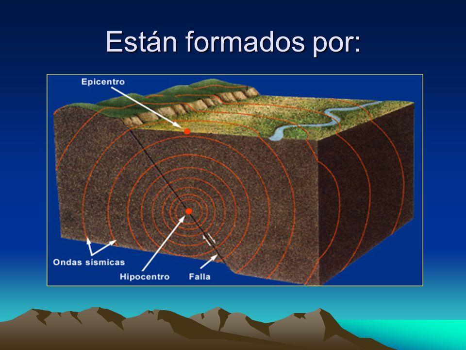 Conceptos: Falla: Es una grieta Hipocentro: Punto del interior de la corteza terrestre donde tiene origen un terremoto.