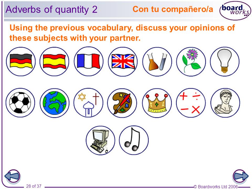 © Boardworks Ltd 2006 28 of 37 Con tu compañero/a Using the previous vocabulary, discuss your opinions of these subjects with your partner. Adverbs of