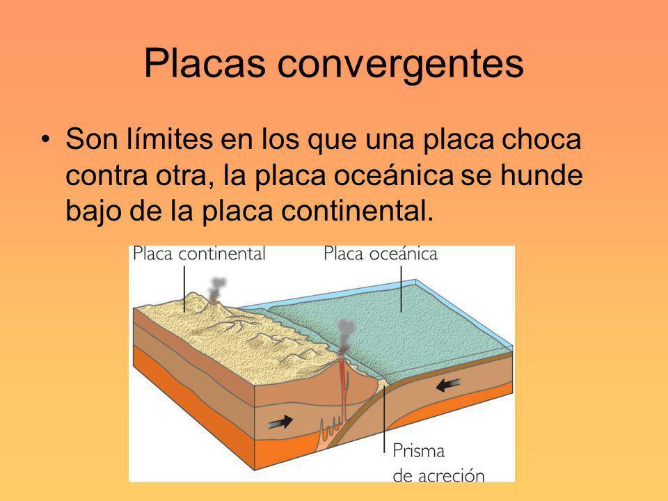 Placas convergentes Son límites en los que una placa choca contra otra, la placa oceánica se hunde bajo de la placa continental.
