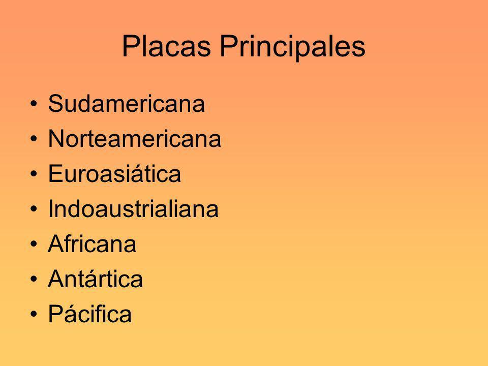 Placas Principales Sudamericana Norteamericana Euroasiática Indoaustrialiana Africana Antártica Pácifica