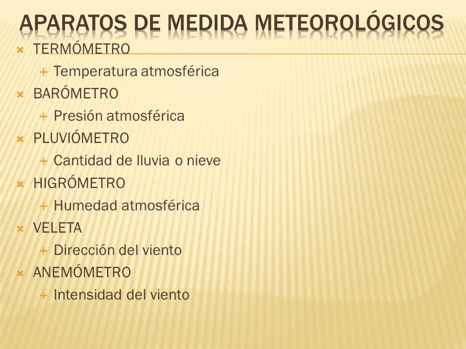 TERMÓMETRO Temperatura atmosférica BARÓMETRO Presión atmosférica PLUVIÓMETRO Cantidad de lluvia o nieve HIGRÓMETRO Humedad atmosférica VELETA Direcció