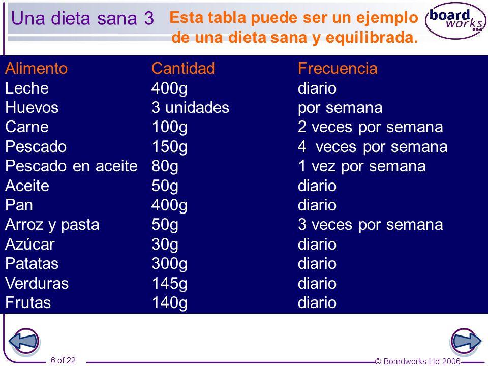 © Boardworks Ltd 2006 7 of 22 Desayuno: café con leche con azúcar, cereales con azúcar, pan con mantequilla y mermelada Tentempié: tableta de chocolate, patatas fritas, Coca-Cola Almuerzo: pescado, patatas, habas, ensalada de tomate, queso, yogur, agua mineral Merienda: dulces, plátano Cena: tortilla española, ensalada de tomates, tarta de fresas, zumo de naranja Mira lo que comió este chico ayer.