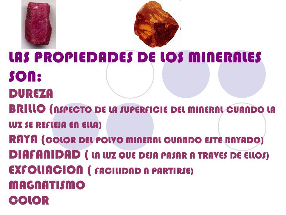 Imágenes de algunos minerales (que no han sido tallados por el hombre)