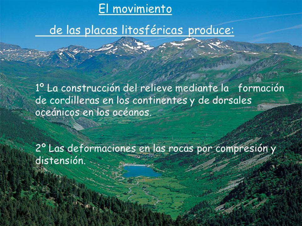El movimiento de las placas litosféricas produce: 1º La construcción del relieve mediante la formación de cordilleras en los continentes y de dorsales