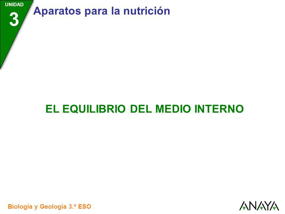 UNIDAD 3 Aparatos para la nutrición Biología y Geología 3.º ESO EL EQUILIBRIO DEL MEDIO INTERNO