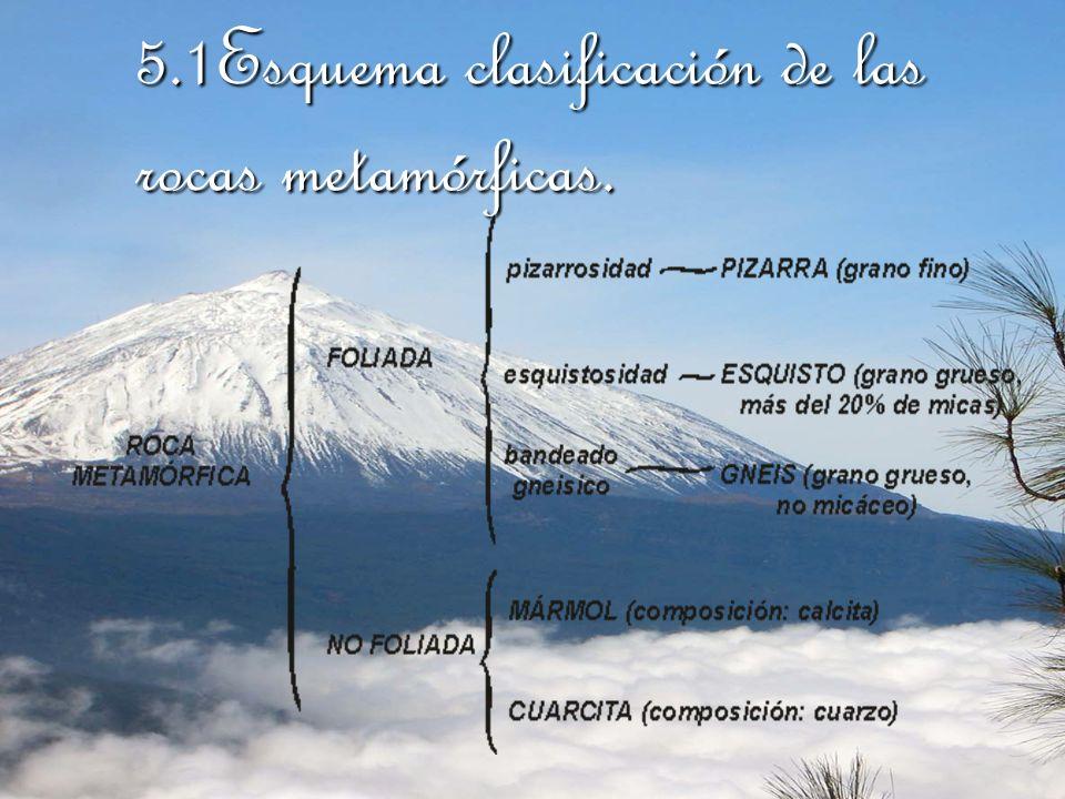 Esquema clasificación de las rocas. 5.1Esquema clasificación de las rocas metamórficas.