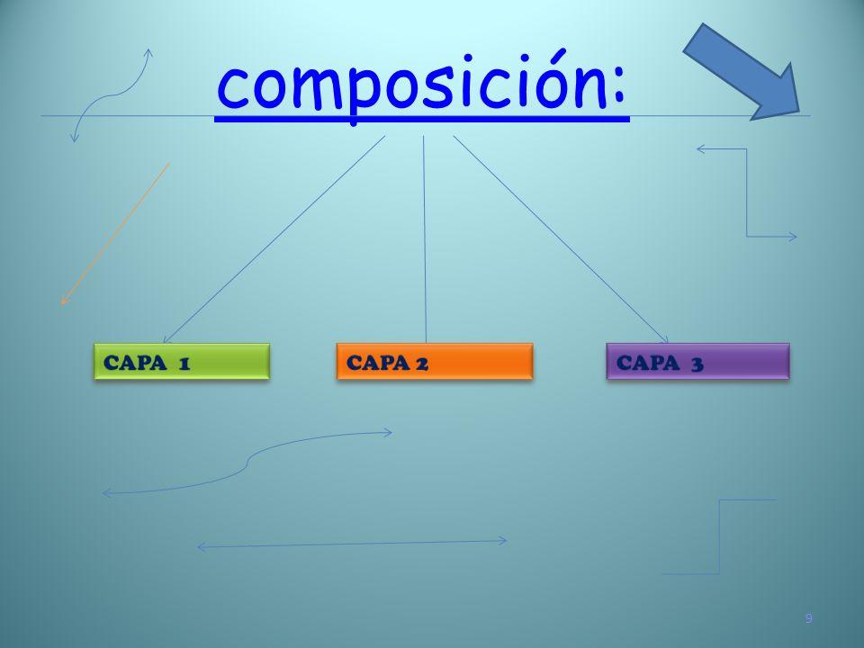 composición: 9