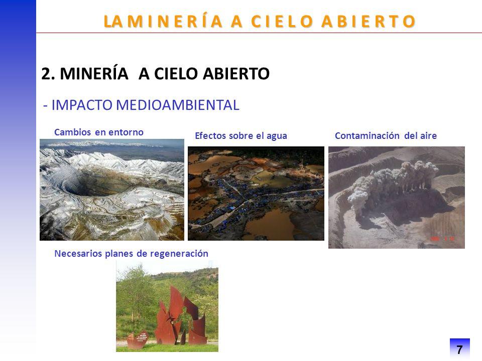 7 LA M I N E R Í A A C I E L O A B I E R T O 2. MINERÍA A CIELO ABIERTO - IMPACTO MEDIOAMBIENTAL Cambios en entorno Efectos sobre el aguaContaminación