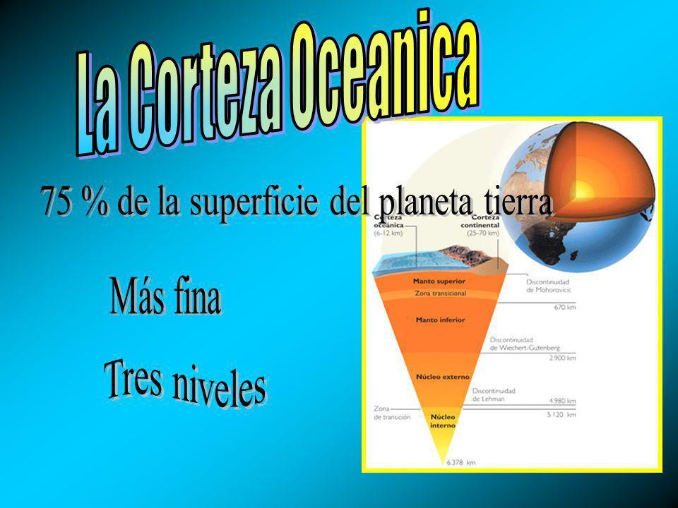 Capa 1: constituida por sedimentos y rocas volcánicas, Se encuentra a una profundidad media de 5-6 km y tiene un espesor de 1-2 km,