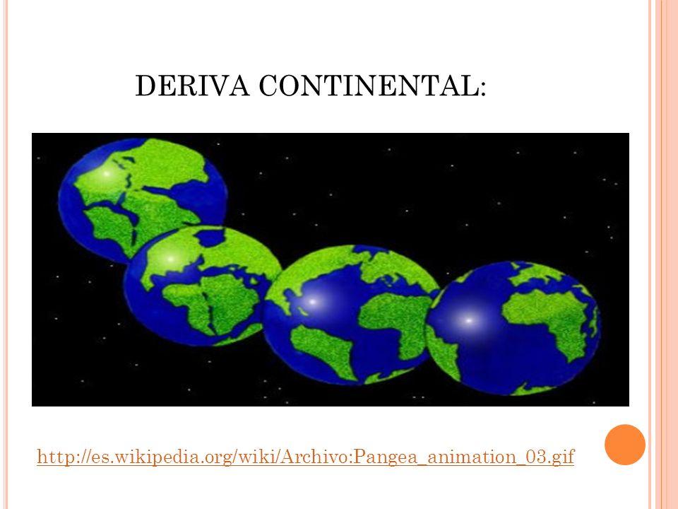 DERIVA CONTINENTAL: http://es.wikipedia.org/wiki/Archivo:Pangea_animation_03.gif