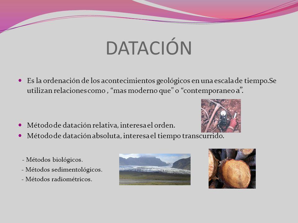 DATACIÓN Es la ordenación de los acontecimientos geológicos en una escala de tiempo.Se utilizan relaciones como, mas moderno que o contemporaneo a. Mé