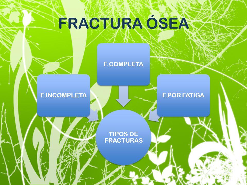 FRACTURA ÓSEA TIPOS DE FRACTURAS F.INCOMPLETAF.COMPLETAF.POR FATIGA