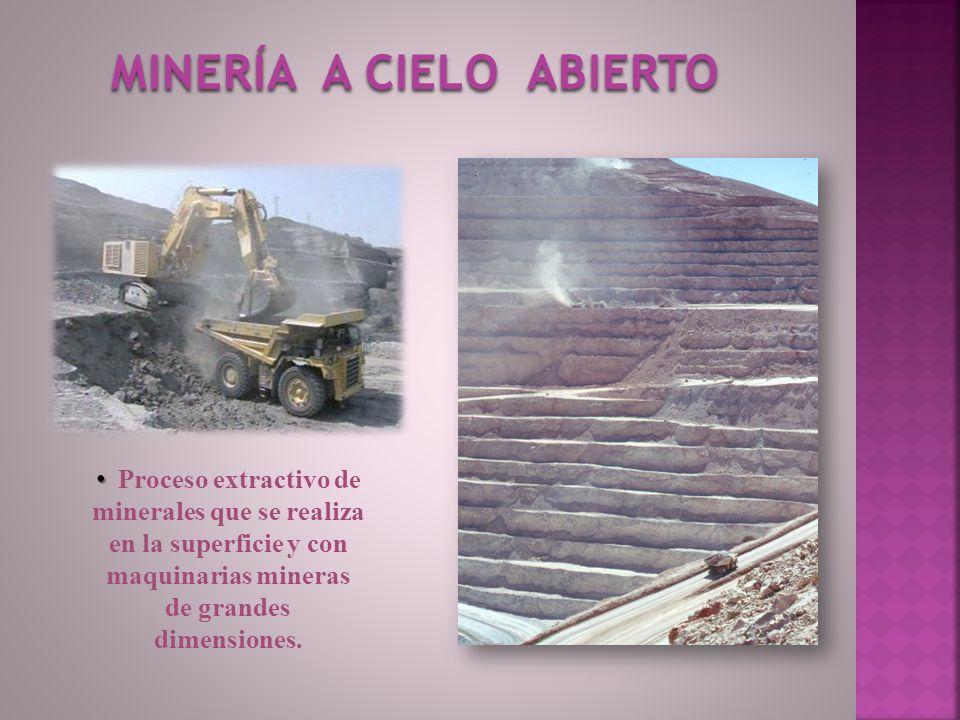 Definición de mina a cielo abierto. Minerales que se pueden obtener en las minas. Un ejemplo importante en Andalucía. Impactos de la minería a cielo a