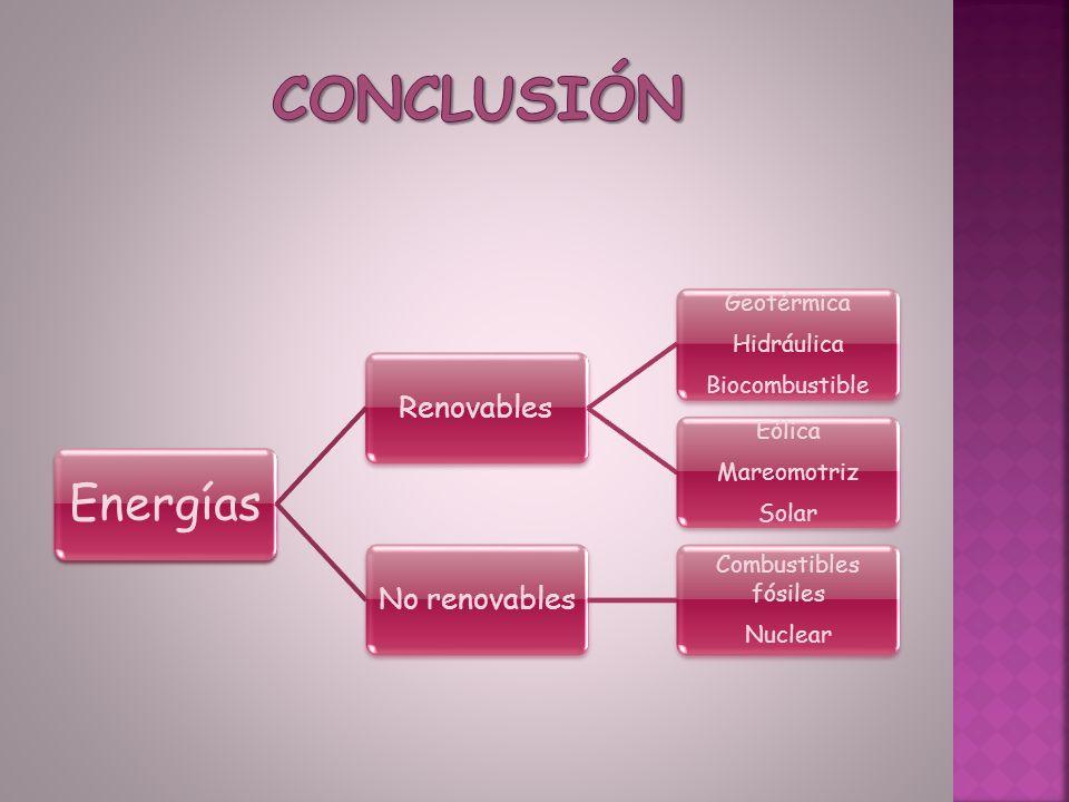 Energías Renovables Geotérmica Hidráulica Biocombustible Eólica Mareomotriz Solar No renovables Combustibles fósiles Nuclear