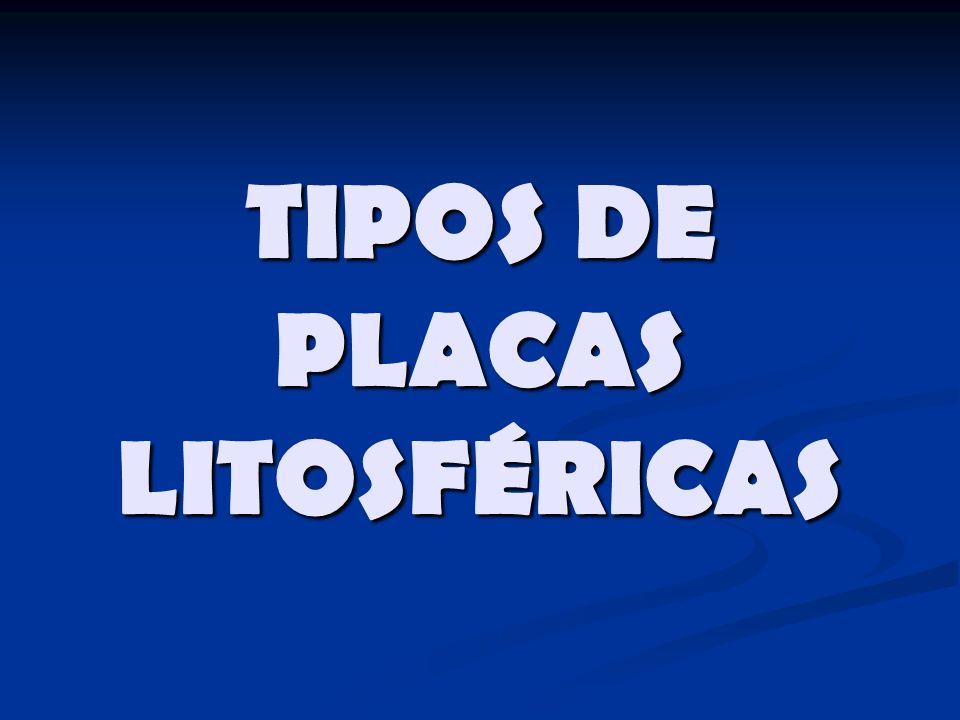 TIPOS DE PLACAS LITOSFÉRICAS