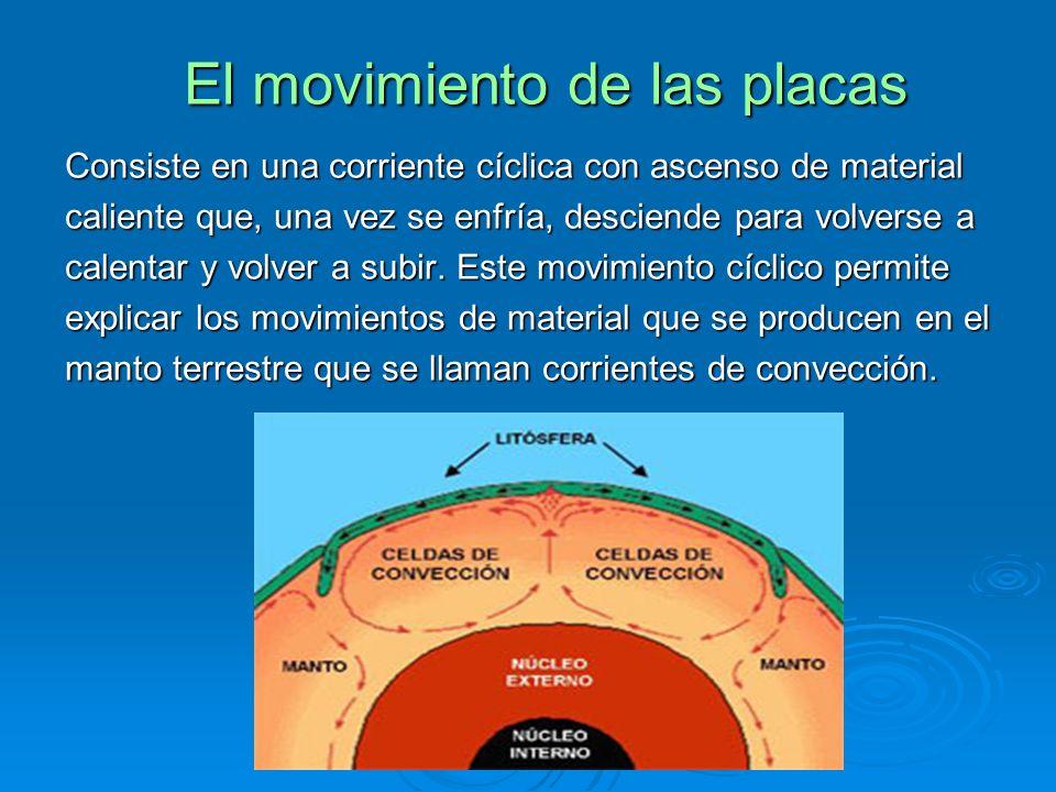 El movimiento de las placas El movimiento de las placas Consiste en una corriente cíclica con ascenso de material caliente que, una vez se enfría, des