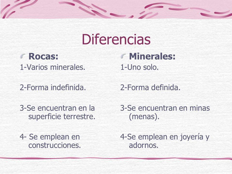 Diferencias Rocas: 1-Varios minerales. 2-Forma indefinida. 3-Se encuentran en la superficie terrestre. 4- Se emplean en construcciones. Minerales: 1-U
