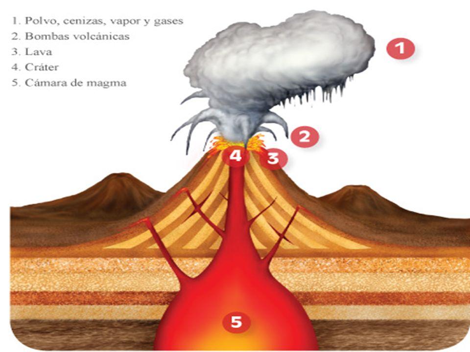 Riesgos IndirectosLahares Flujos de lodo por fusión de la nieve TsunamisTerremotos Por movimiento del magma Otros Desprendimientos incendios
