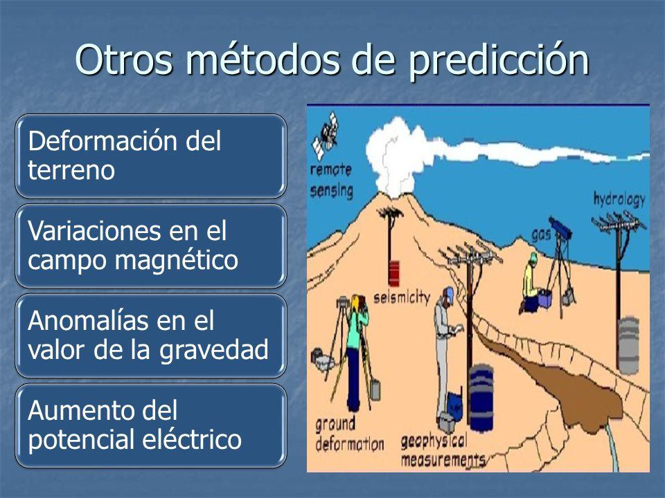 Otros métodos de predicción Deformación del terreno Variaciones en el campo magnético Anomalías en el valor de la gravedad Aumento del potencial eléctrico