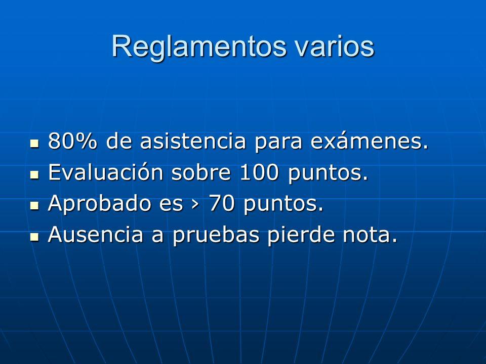 Reglamentos varios 80% de asistencia para exámenes. 80% de asistencia para exámenes. Evaluación sobre 100 puntos. Evaluación sobre 100 puntos. Aprobad