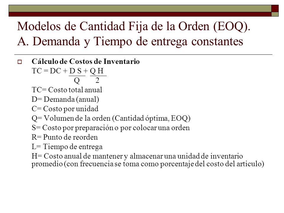 Modelos de Cantidad Fija de la Orden (EOQ). A. Demanda y Tiempo de entrega constantes Cálculo de Costos de Inventario TC = DC + D S + Q H Q 2 TC= Cost