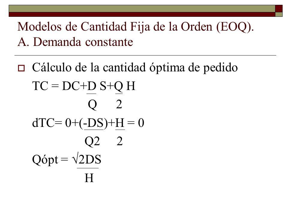 Cálculo de la cantidad óptima de pedido TC = DC+D S+Q H Q 2 dTC= 0+(-DS)+H = 0 Q2 2 Qópt = 2DS H Modelos de Cantidad Fija de la Orden (EOQ). A. Demand