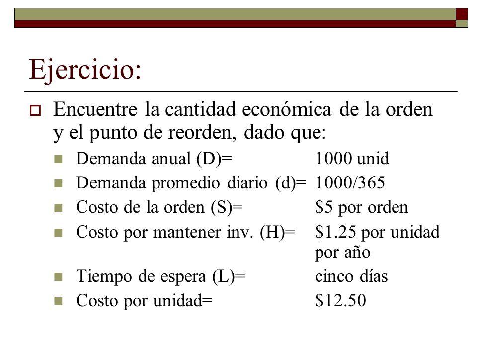 Ejercicio: Encuentre la cantidad económica de la orden y el punto de reorden, dado que: Demanda anual (D)=1000 unid Demanda promedio diario (d)=1000/3
