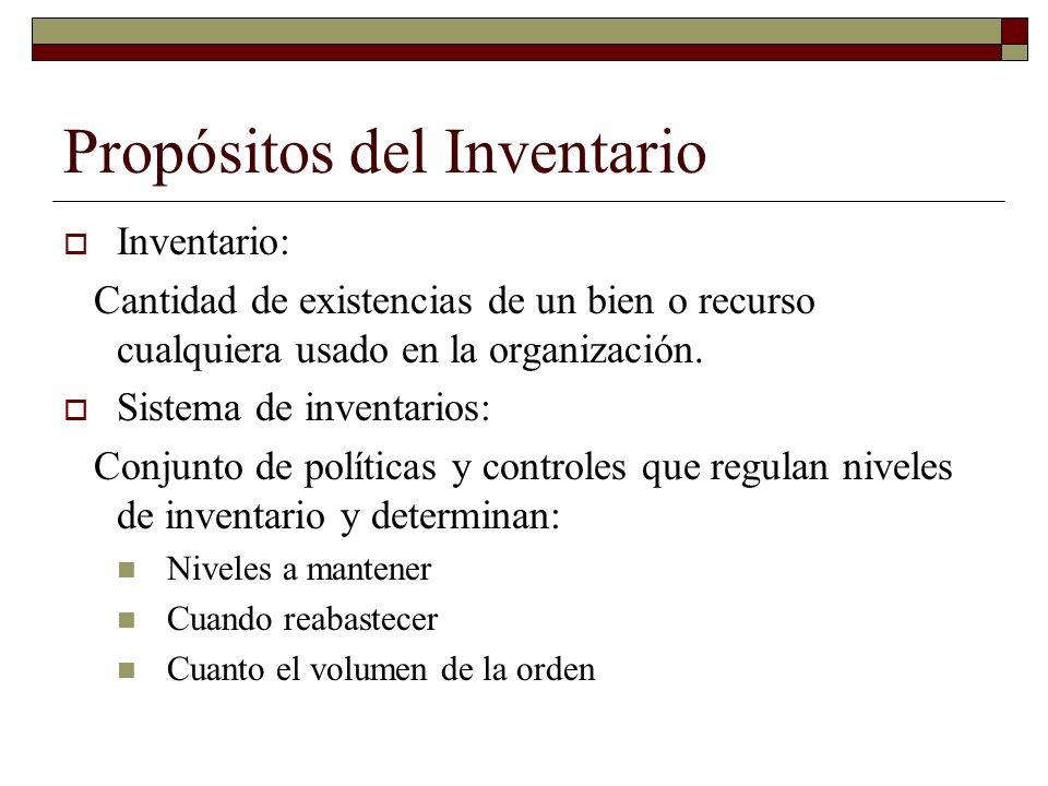 Propósitos del Inventario Inventario: Cantidad de existencias de un bien o recurso cualquiera usado en la organización. Sistema de inventarios: Conjun