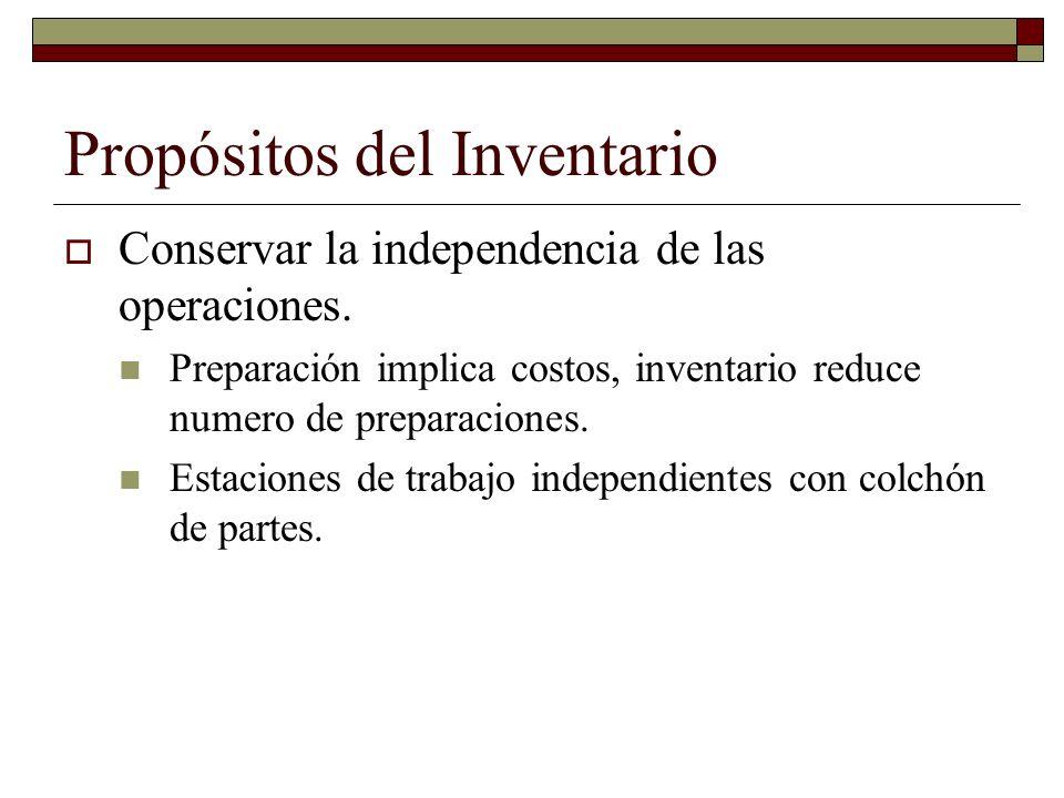 Propósitos del Inventario Conservar la independencia de las operaciones. Preparación implica costos, inventario reduce numero de preparaciones. Estaci