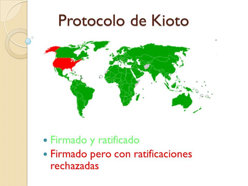 Protocolo de Kioto Firmado y ratificado Firmado pero con ratificaciones rechazadas
