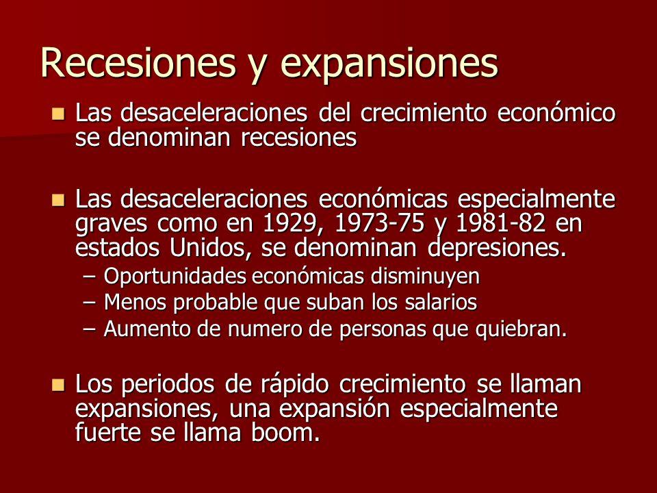 Recesiones y expansiones Las desaceleraciones del crecimiento económico se denominan recesiones Las desaceleraciones del crecimiento económico se deno