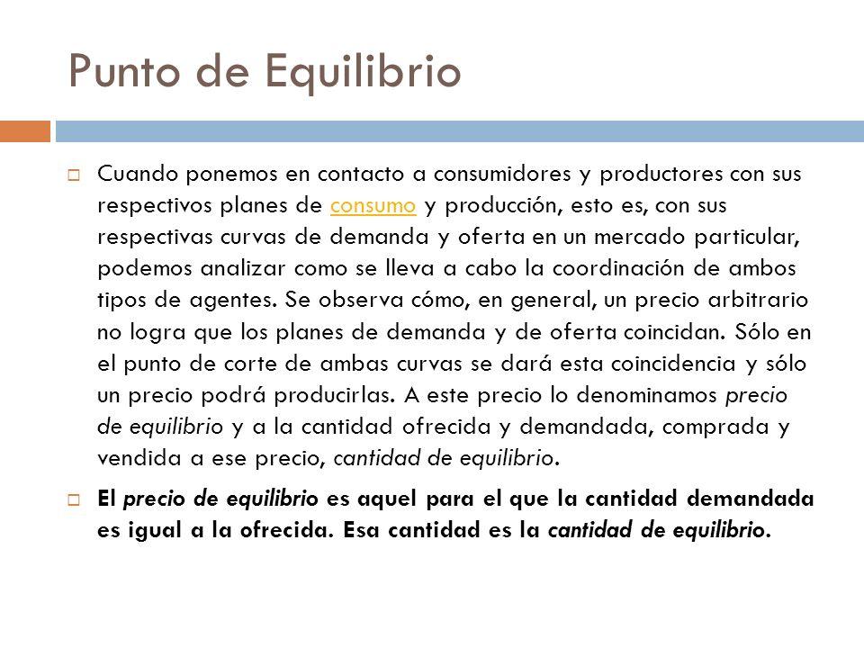 Punto de Equilibrio Cuando ponemos en contacto a consumidores y productores con sus respectivos planes de consumo y producción, esto es, con sus respe