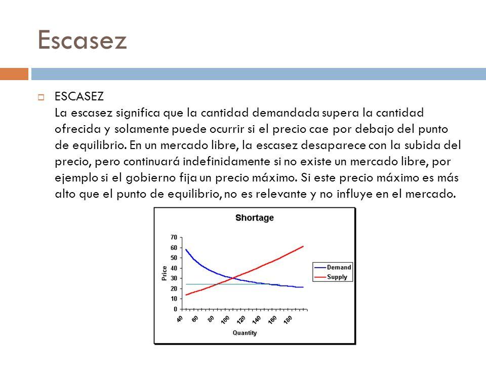 Escasez ESCASEZ La escasez significa que la cantidad demandada supera la cantidad ofrecida y solamente puede ocurrir si el precio cae por debajo del p