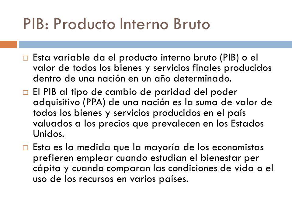 PIB: Producto Interno Bruto Esta variable da el producto interno bruto (PIB) o el valor de todos los bienes y servicios finales producidos dentro de u