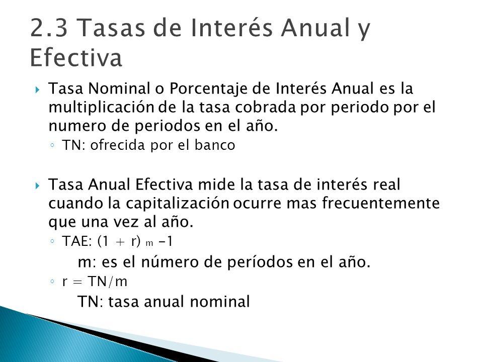Tasa Nominal o Porcentaje de Interés Anual es la multiplicación de la tasa cobrada por periodo por el numero de periodos en el año. TN: ofrecida por e