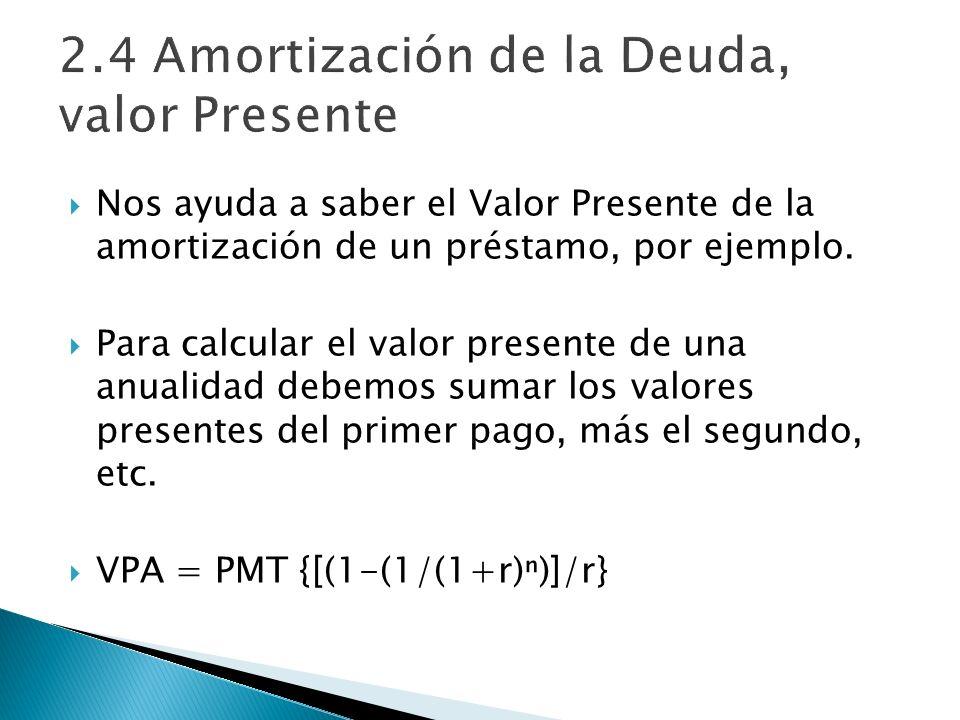 Nos ayuda a saber el Valor Presente de la amortización de un préstamo, por ejemplo. Para calcular el valor presente de una anualidad debemos sumar los