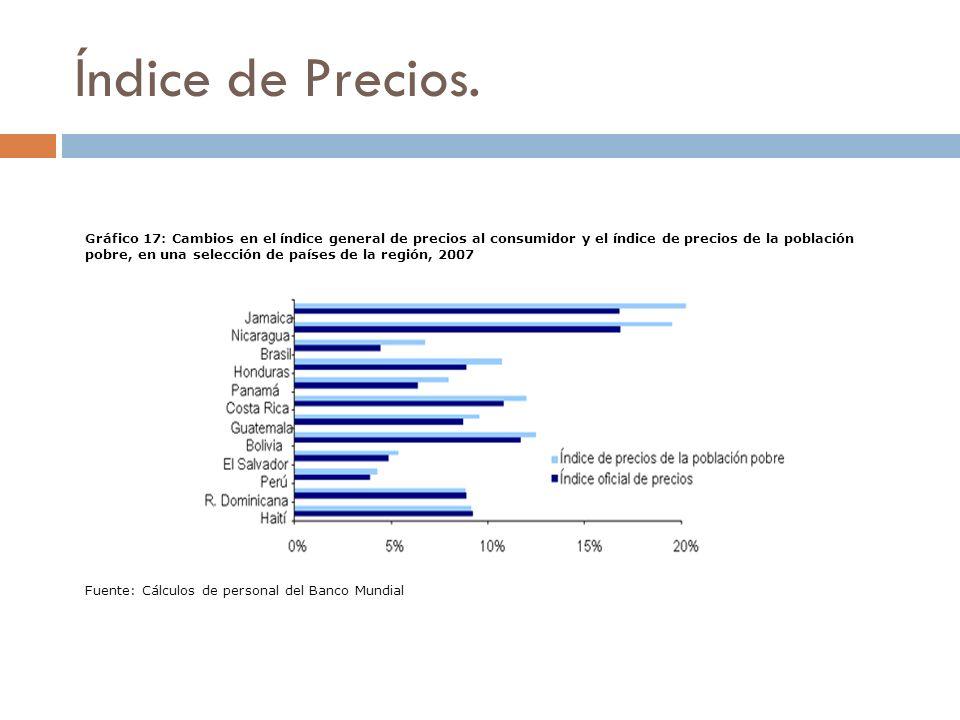Gráfico 17: Cambios en el índice general de precios al consumidor y el índice de precios de la población pobre, en una selección de países de la regió