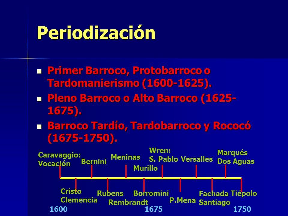 Periodización Primer Barroco, Protobarroco o Tardomanierismo (1600-1625). Primer Barroco, Protobarroco o Tardomanierismo (1600-1625). Pleno Barroco o
