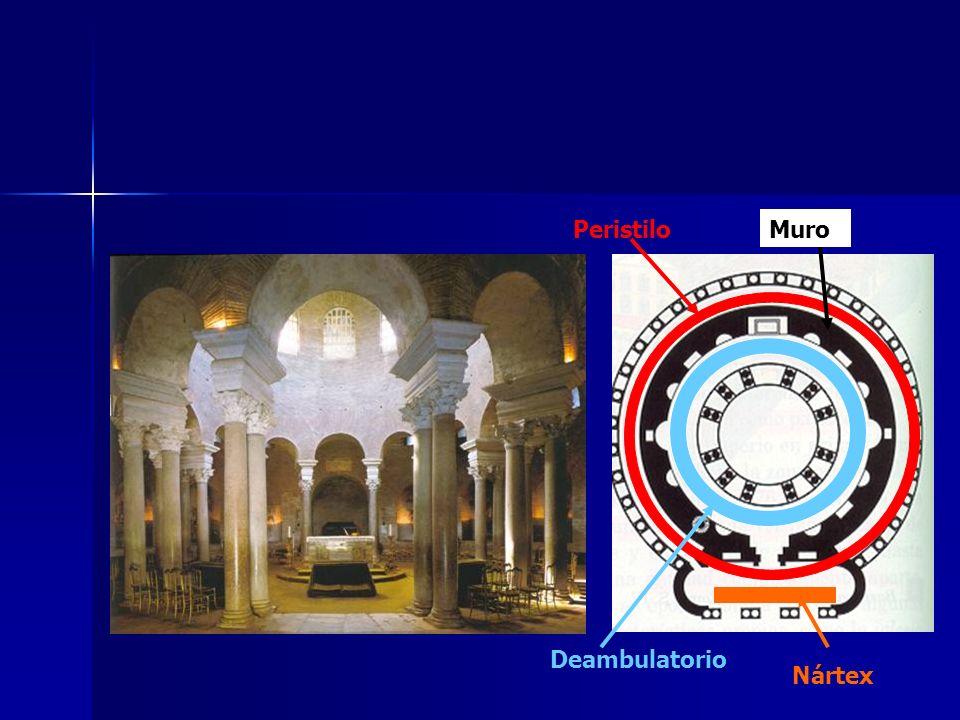 PeristiloMuro Deambulatorio Nártex