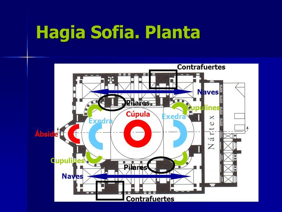 Hagia Sofia. Planta Cúpula Exedra Cupulines Ábside Naves Contrafuertes Pilares