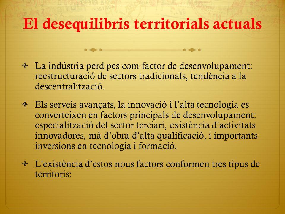 El desequilibris territorials actuals La indústria perd pes com factor de desenvolupament: reestructuració de sectors tradicionals, tendència a la des