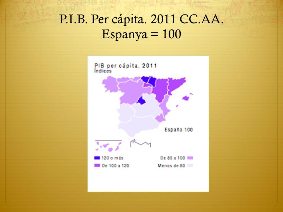 P.I.B. Per cápita. 2011 CC.AA. Espanya = 100