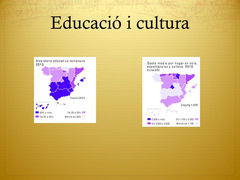 Educació i cultura
