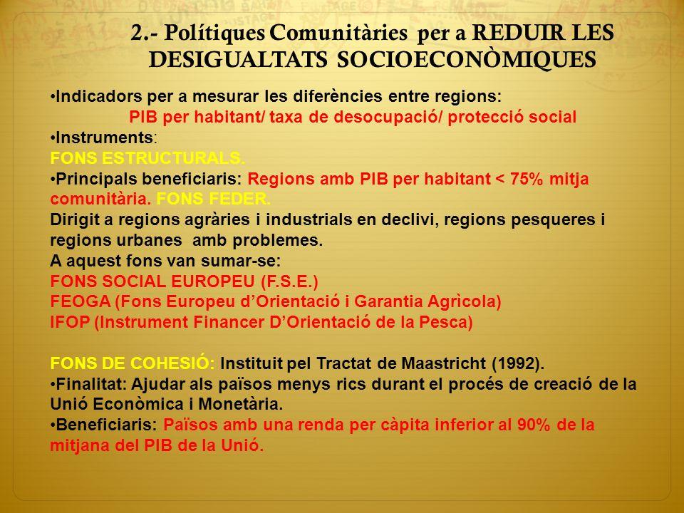 2.- Polítiques Comunitàries per a REDUIR LES DESIGUALTATS SOCIOECONÒMIQUES Indicadors per a mesurar les diferències entre regions: PIB per habitant/ t