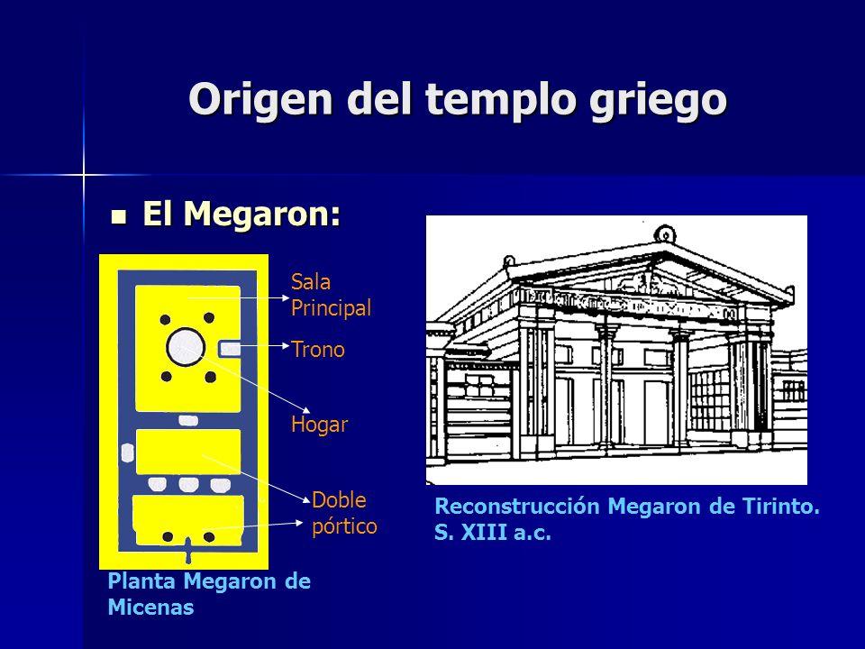 Origen del templo griego El Megaron: El Megaron: Reconstrucción Megaron de Tirinto. S. XIII a.c. Planta Megaron de Micenas Trono Hogar Doble pórtico S