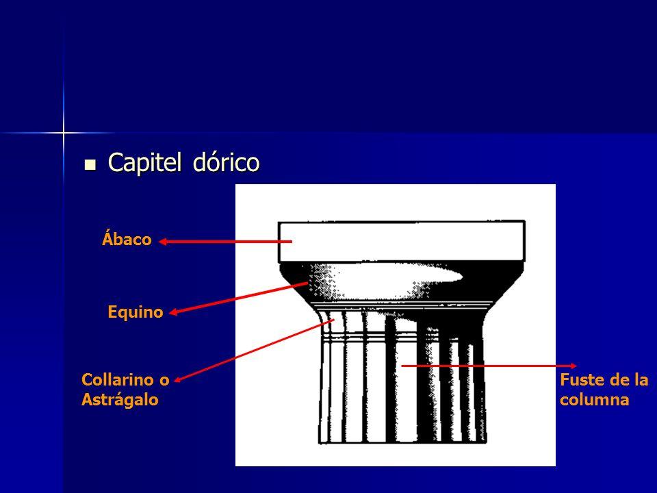 Capitel dórico Capitel dórico Ábaco Equino Collarino o Astrágalo Fuste de la columna